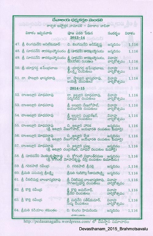 2015_Devasthanam_Brahmotsavalu